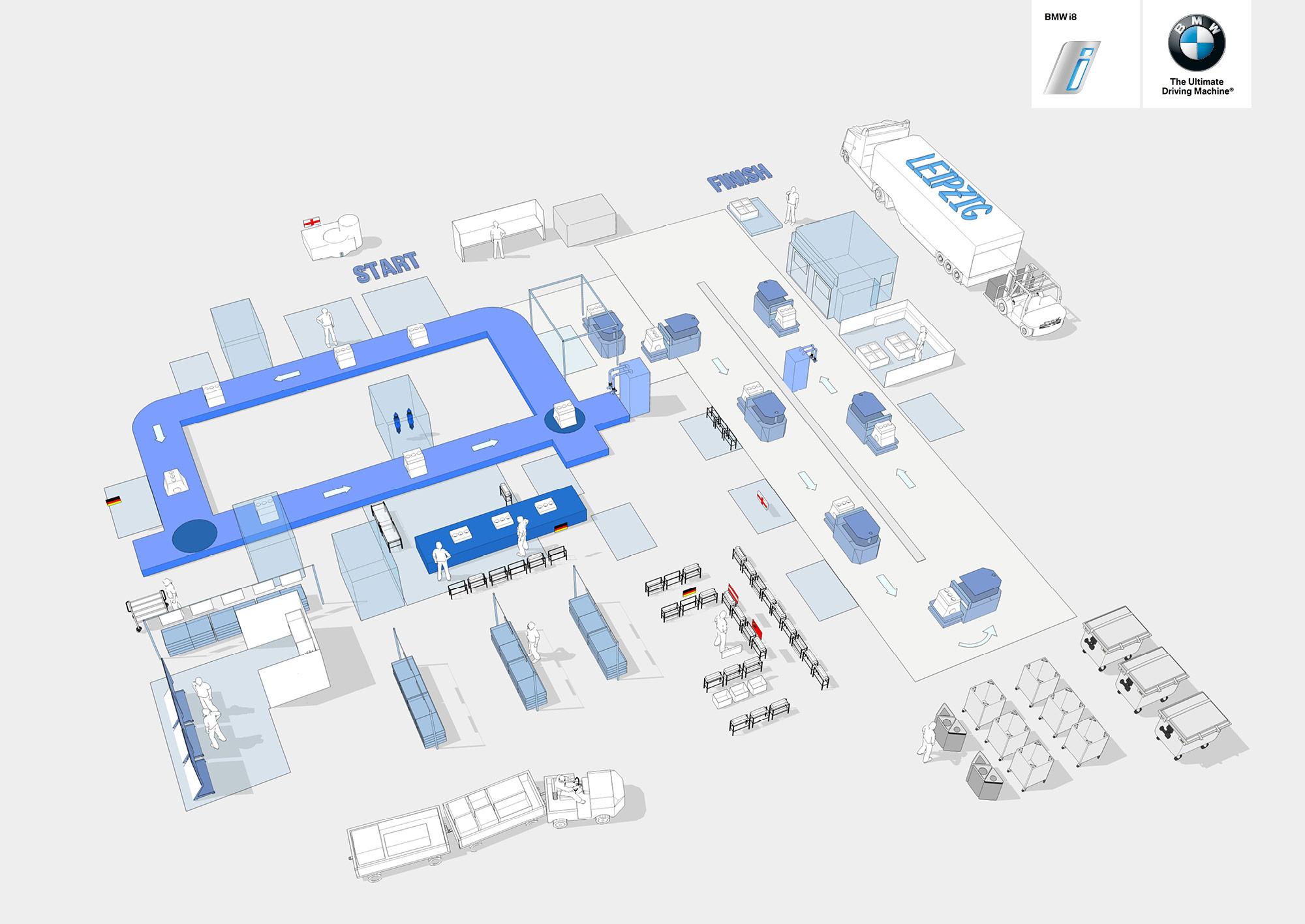 BMW Technical Design
